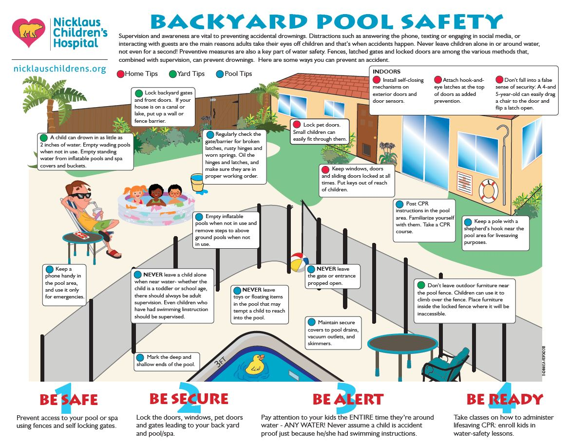 Pool Safety Info graphic