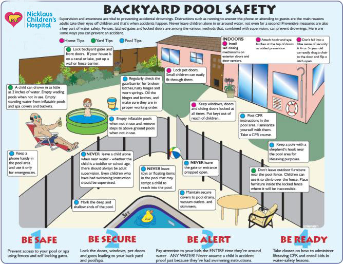Backyard Pool Safety Nicklaus Children 39 S Hospital