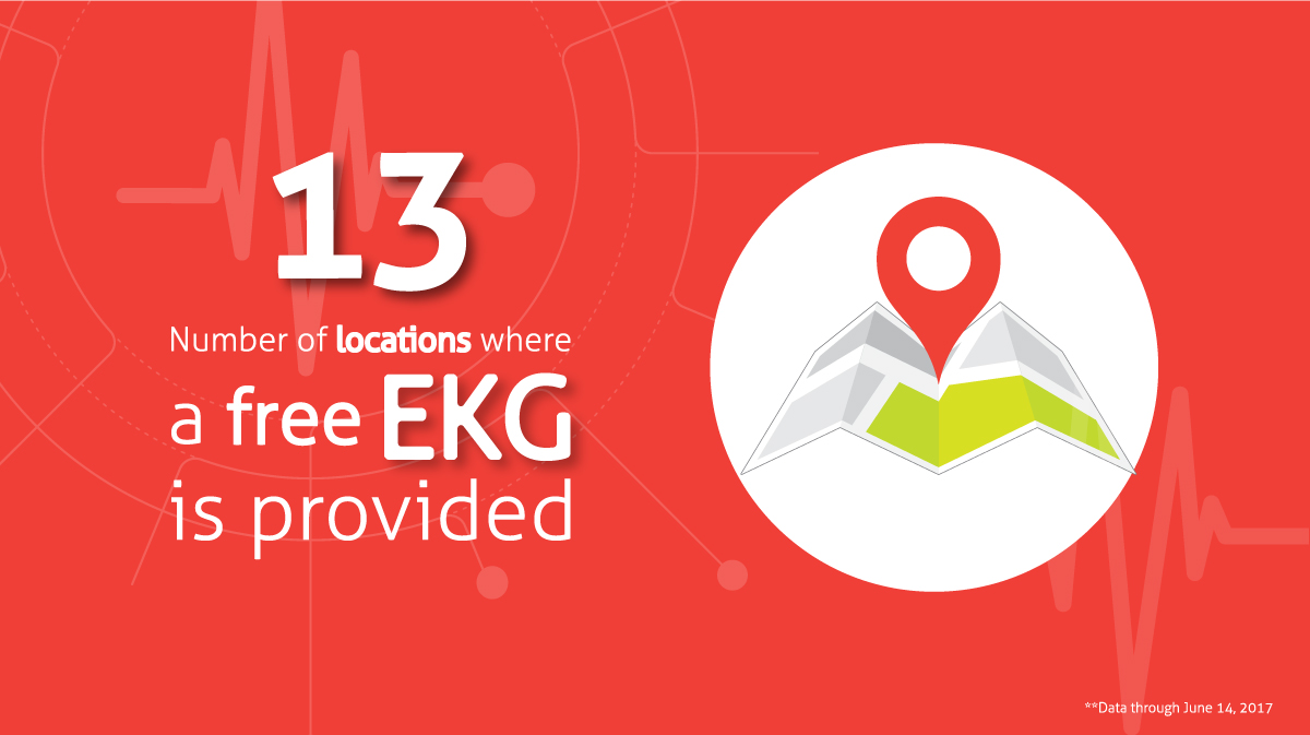 Free EKGs provided at 11 Locations