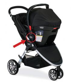 Product Recall Britax Strollers