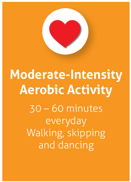 moderate intensity aerobic activity