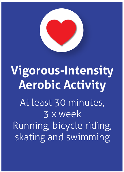 vigorous intensity aerobic activity