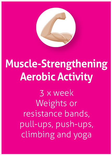 muscle strengthening aerobic activity
