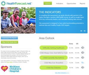 You can also explore the findings using our interactive HealthForecast.net® webpage.