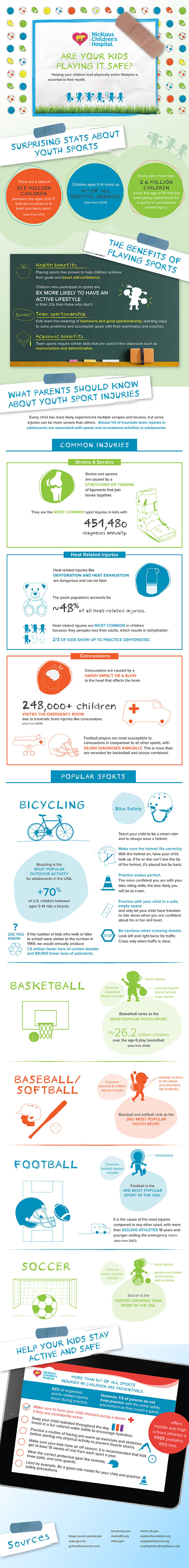 Are Your Kids Playing It Safe Helping your children lead physically active lifestyles is essential to their health. Explore Nicklaus Children's Hospital, formerly Miami Children's Hospital's best tips for keeping your young athletes safe and active