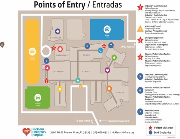 Limited Poins of Entry
