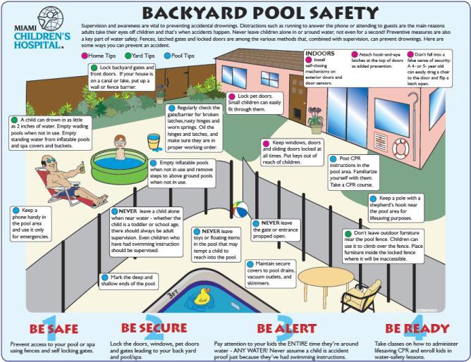 Backyard Pool Safety Nicklaus Children 39 S Hospital